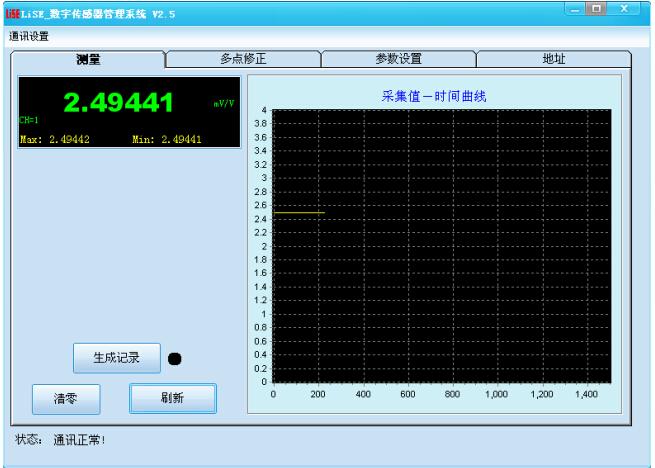 软件单通道显示及波形